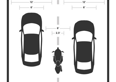 typical width of car lane splitting is not a crime the sunday best a motorcycle blog