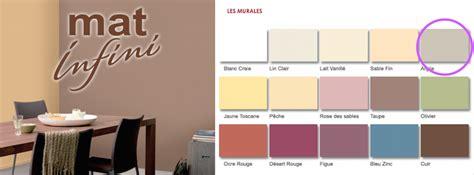 conseil couleur peinture cuisine besoin d 39 un conseil peinture pour cuisine svp