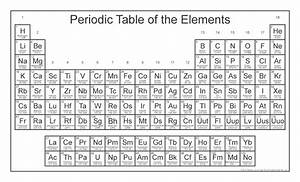 Images Of Periodic Table High Resolution Black And White Golfclub