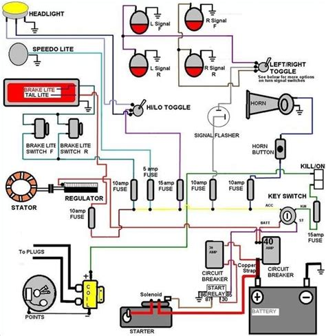 read automobile wiring diagrams   runs
