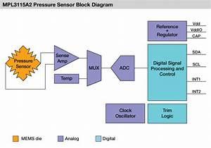 Xtrinsic Mpl3115a2  U2013 Sensore Di Pressione Ad Elevata