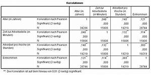 Spss Variable Berechnen : pearson produkt moment korrelation ergebnisse interpretieren statistikguru ~ Themetempest.com Abrechnung