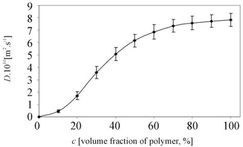 Sodium Vapor L Working Principle by 8 Levon Charcoal Sofa Canada 100 Sodium Vapor L