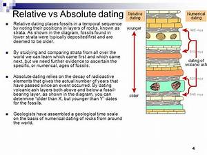 Relative Dating In Geology   Sex Dating In Thomson Illinois