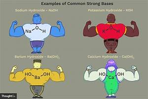 List, Of, The, Strong, Bases, Arrhenius, Bases