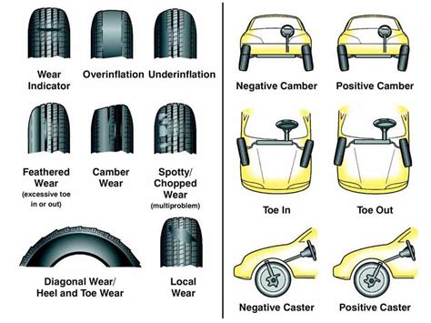Wheel Alignment Symptoms And Solutions  Auto Repair Shop. Severe Signs Of Stroke. 5 February Signs Of Stroke. Transparent Signs Of Stroke. Pimple Signs. Potato Signs. Mole Signs. Pastor's Signs Of Stroke. Elite Nike Signs Of Stroke