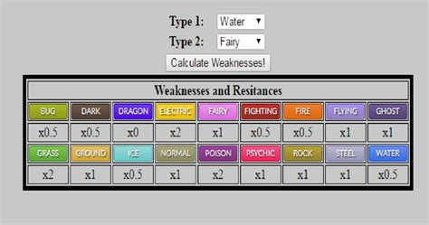 Water Type Weakness Do Moves Or Pokemon Types Count