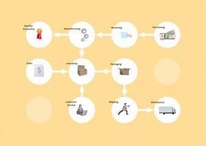 Workflow Diagram Software Mac