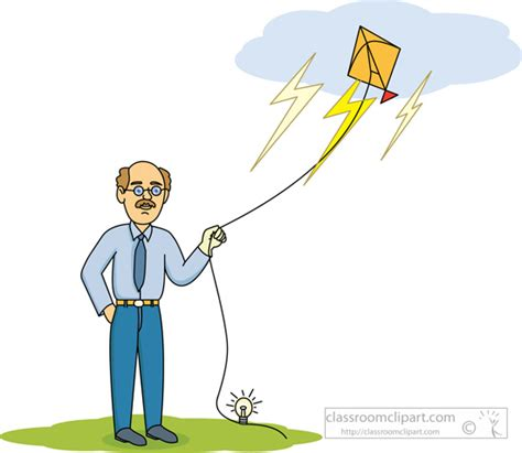inventions inventionofelectricity classroom clipart