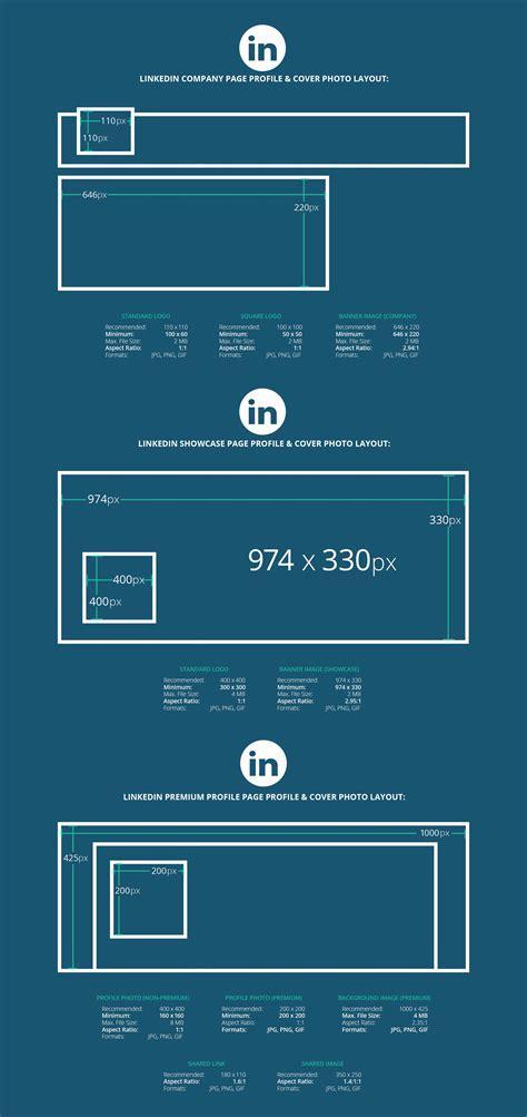 Image Size 2018 Social Media Image Dimensions Sheet