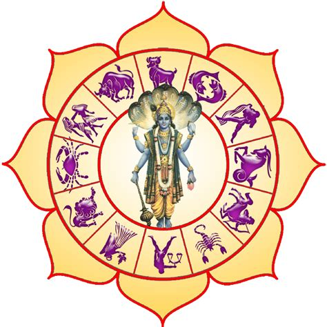 differences  jyotish  western astrology astronlogia