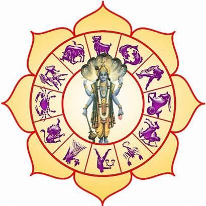 Astrology Jyotish Karma Western Astronlogia