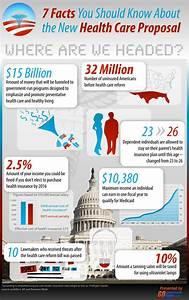 Best 25+ Health care reform ideas on Pinterest | Aca ...