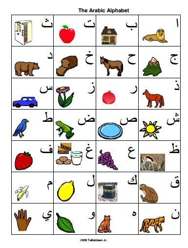 how many letters are in the arabic alphabet tj homeschooling arabic alphabet picture chart arabic 28333