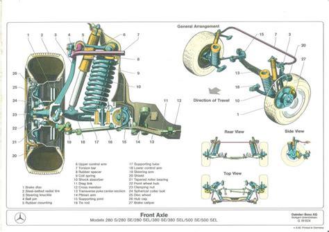 Mb Engine Diagram by Diagram Photo 560 M117 Engine Mercedes Forum