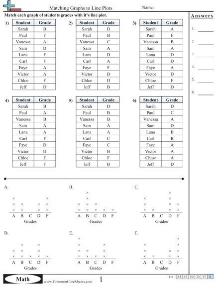 Line Plot Worksheets  Math  Pinterest Worksheets