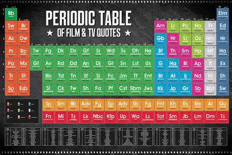 funny quotes  periodic table quotesgram