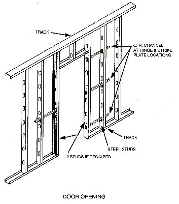 cold formed steel framing design  aisiwin software