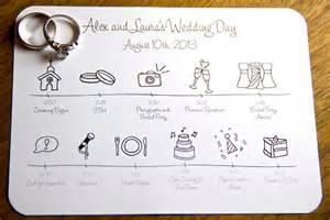 Wedding Day Timeline Template Editable