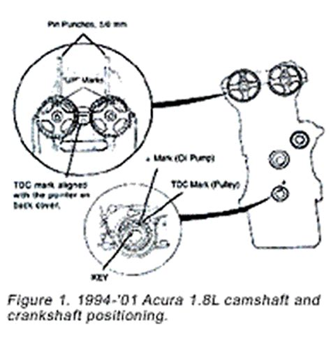 Serpentine Belt Diagram 95 Acura Integra by Timing Belt Installation Procedures On 1994 2001 Acura B18