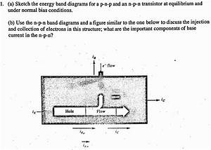 Solved   A  Sketch The Energy Band Diagrams For A P