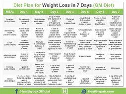 30 days diet plan jillian michaels