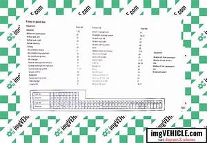 Bmw E60 Fuse Box Diagrams  U0026 Schemes