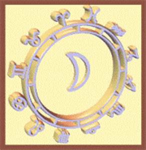 Alwaysastrology Birth Chart Moon Signs Moon Sign Compatibility