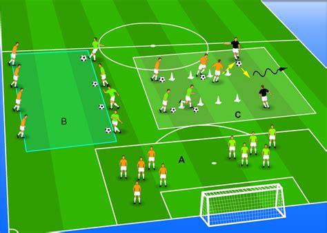 Seduta Di Allenamento Calcio Calcio Dilettante Allenamenti E Gestione Tecnico Tattico