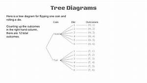 Probability 1 Tree Diagrams