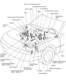 similiar 92 toyota camry motor diagram keywords 92 toyota 3 0 v6 engine diagram wiring diagram