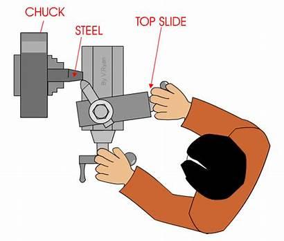 Facing Lathe Turning Centre Machine Operation Taper