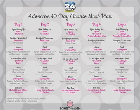 advocare 10 day cleanse phase meal plan advo health
