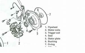 2005 Polaris Ranger 500 Engine Diagram  Parts  Wiring