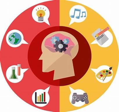 Topic Research Topics Liberal Arts Competencies Choose