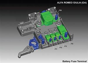 Alfa Romeo 147 Wiring Diagram Download