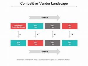 Competitive Vendor Landscape Ppt Powerpoint Presentation