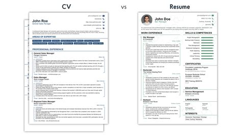 cv vs resume what is the difference exles