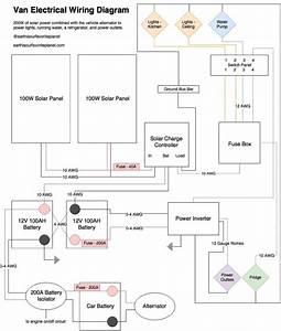 Wiring Diagram Panel Pompa Transfer