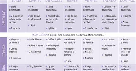 dieta del hipertenso