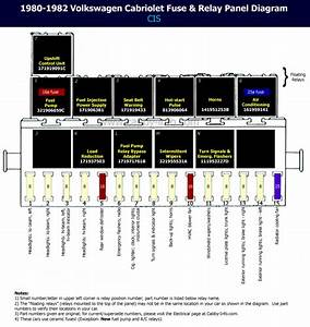 2006 Volkswagen Jetta Fuse Box Diagram