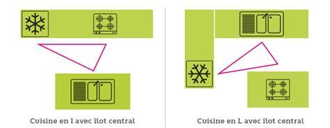implantation cuisine en l l 39 implantation de votre cuisine batixel menuiserie cuisine