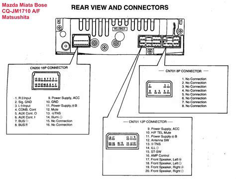 Blaupunkt Car Stereo Wiring Diagram by Blaupunkt Car Audio Wiring Diagram