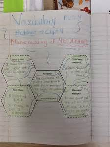 Reading Interactive Notebook Examples