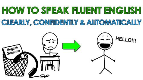 How To Speak Fluent English Clearly, Confidently And Automatically Finally!!! Youtube