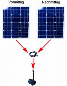 Solar Teichpumpe Mit Akku Und Filter : solar teichpumpe anschlie en teich filter ~ Eleganceandgraceweddings.com Haus und Dekorationen