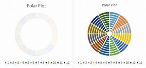 Radar Chart Excel Template
