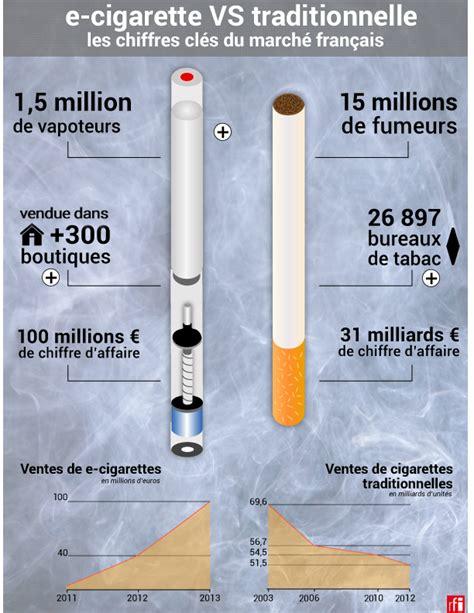 cigarette electronique en bureau de tabac cigarette electronique bureau de tabac bureaux de tabac