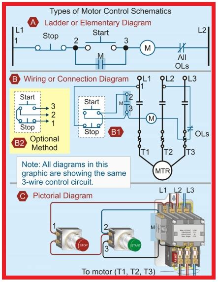 types  motor control schematics