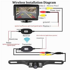 Leekooluu Backup Camera Wiring Diagram